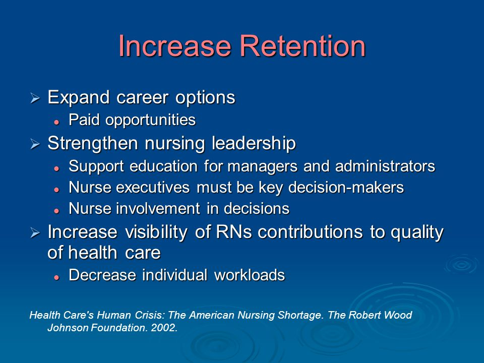 Increase Retention  Expand career options Paid opportunities Paid opportunities  Strengthen nursing leadership Support education for managers and administrators Support education for managers and administrators Nurse executives must be key decision-makers Nurse executives must be key decision-makers Nurse involvement in decisions Nurse involvement in decisions  Increase visibility of RNs contributions to quality of health care Decrease individual workloads Decrease individual workloads Health Care s Human Crisis: The American Nursing Shortage.