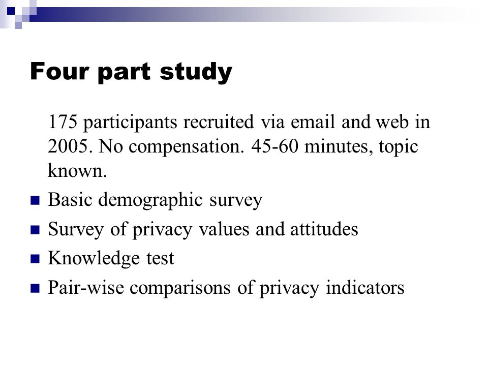 Four part study 175 participants recruited via email and web in 2005.