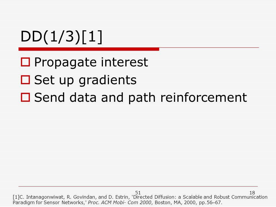 5118 DD(1/3)[1]  Propagate interest  Set up gradients  Send data and path reinforcement [1]C.