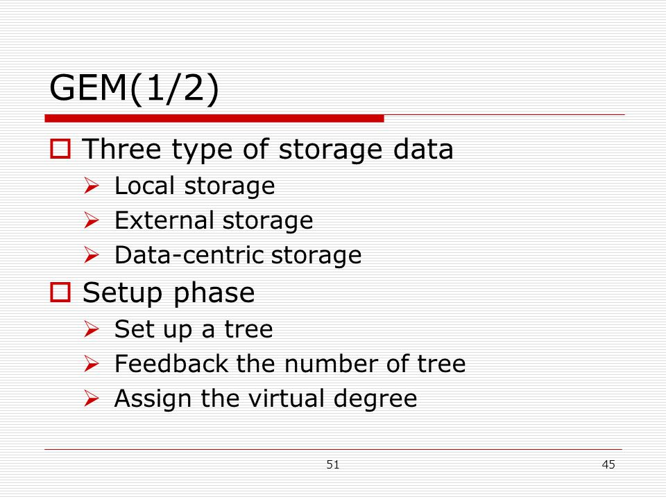 5145 GEM(1/2)  Three type of storage data  Local storage  External storage  Data-centric storage  Setup phase  Set up a tree  Feedback the number of tree  Assign the virtual degree