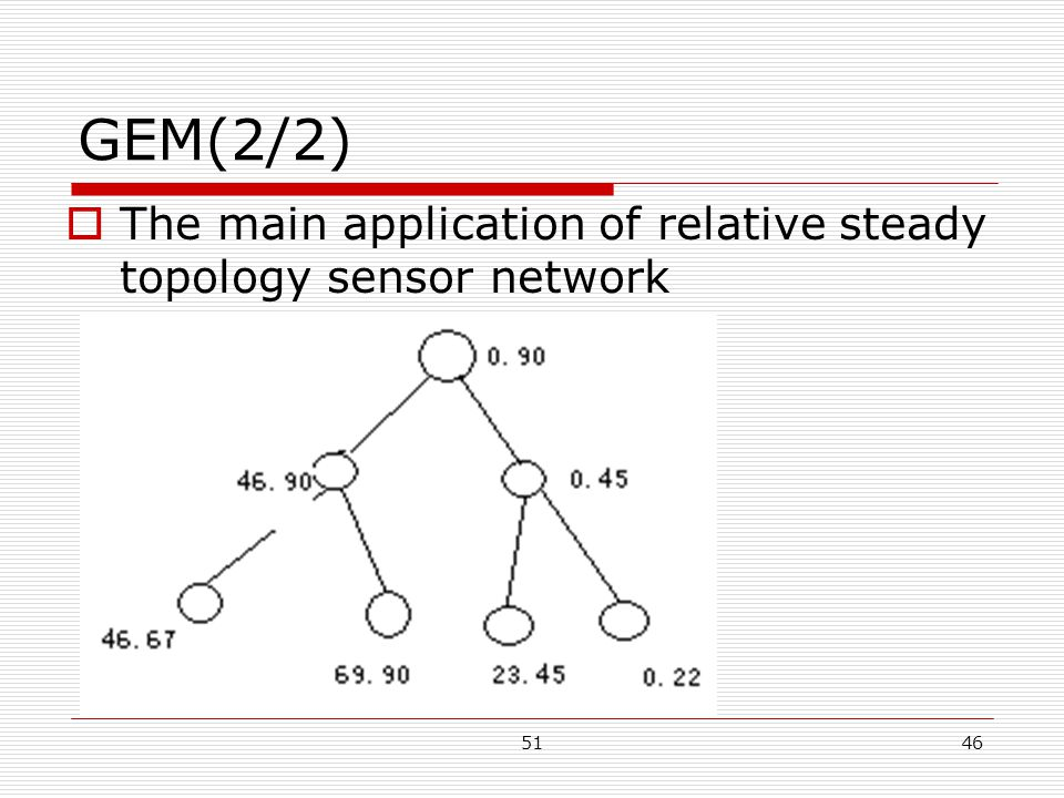 5146 GEM(2/2)  The main application of relative steady topology sensor network