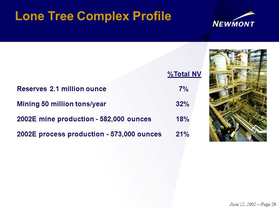 June 12, 2002 – Page 26 %Total NV Reserves 2.1 million ounce 7% Mining 50 million tons/year32% 2002E mine production - 582,000 ounces18% 2002E process production - 573,000 ounces21% Lone Tree Complex Profile