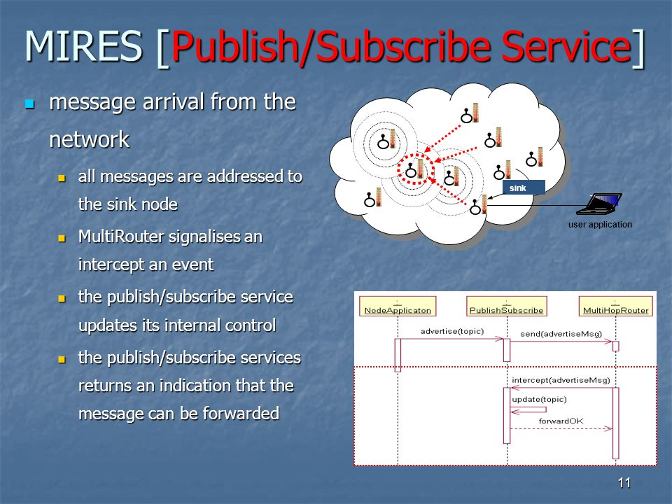 11 MIRES [Publish/Subscribe Service] message arrival from the network message arrival from the network all messages are addressed to the sink node all messages are addressed to the sink node MultiRouter signalises an intercept an event MultiRouter signalises an intercept an event the publish/subscribe service updates its internal control the publish/subscribe service updates its internal control the publish/subscribe services returns an indication that the message can be forwarded the publish/subscribe services returns an indication that the message can be forwarded sink node user application