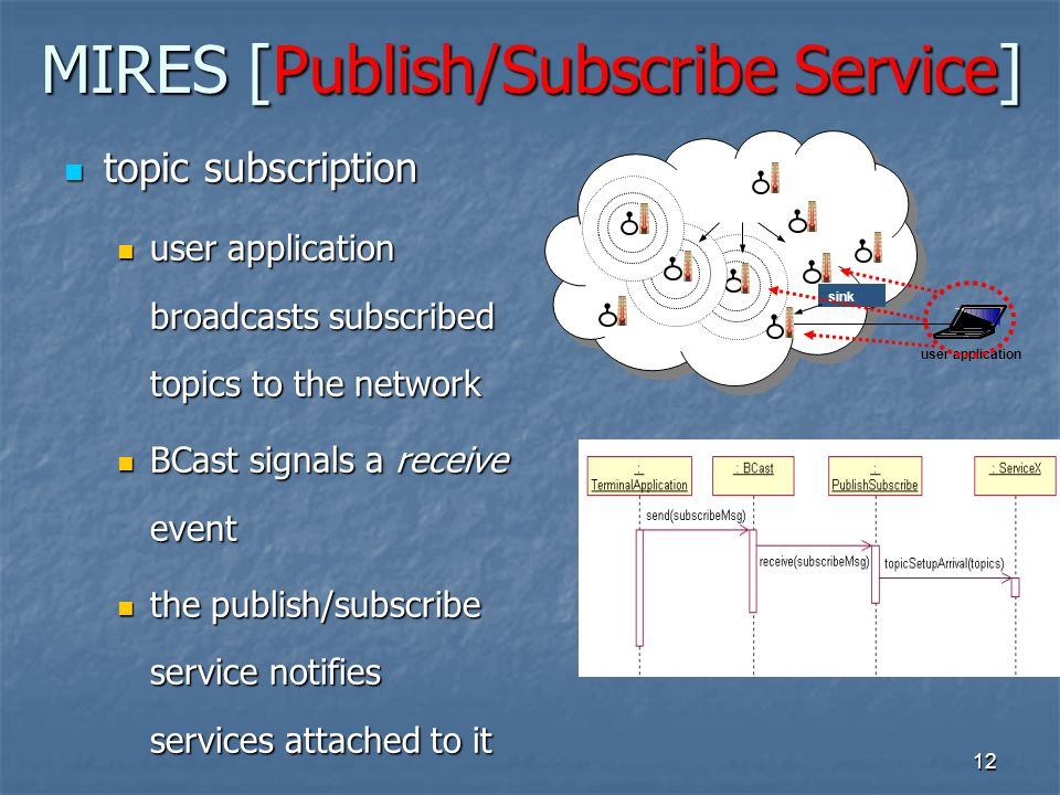 12 MIRES [Publish/Subscribe Service] topic subscription topic subscription user application broadcasts subscribed topics to the network user application broadcasts subscribed topics to the network BCast signals a receive event BCast signals a receive event the publish/subscribe service notifies services attached to it the publish/subscribe service notifies services attached to it sink node user application sensor nodes