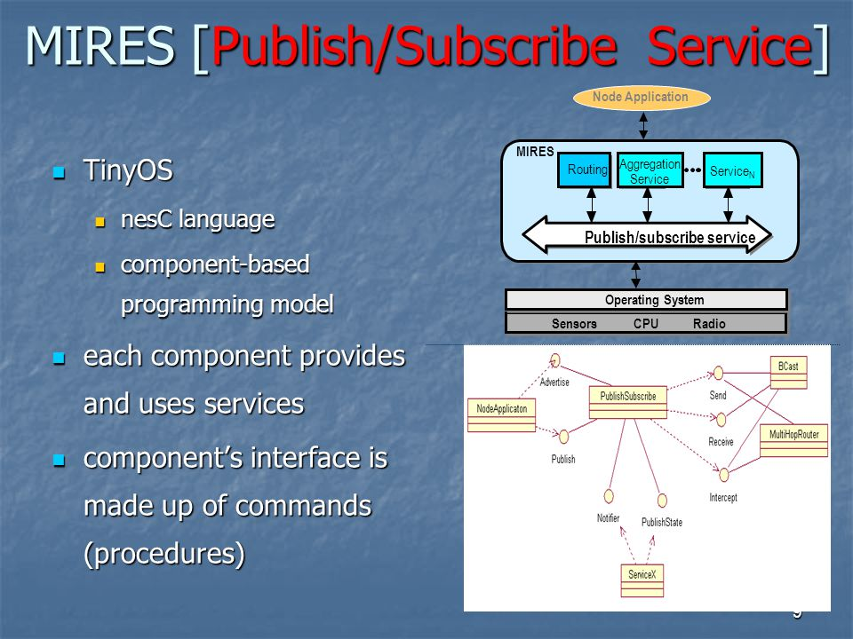 10 MIRES [Publish/Subscribe Service] publish/subscribe service - > other components publish/subscribe service - > other components Node application advertises its ability of sensing data related to a topic Node application advertises its ability of sensing data related to a topic the publish/subscribe services sends that information to the network the publish/subscribe services sends that information to the network sink node user application
