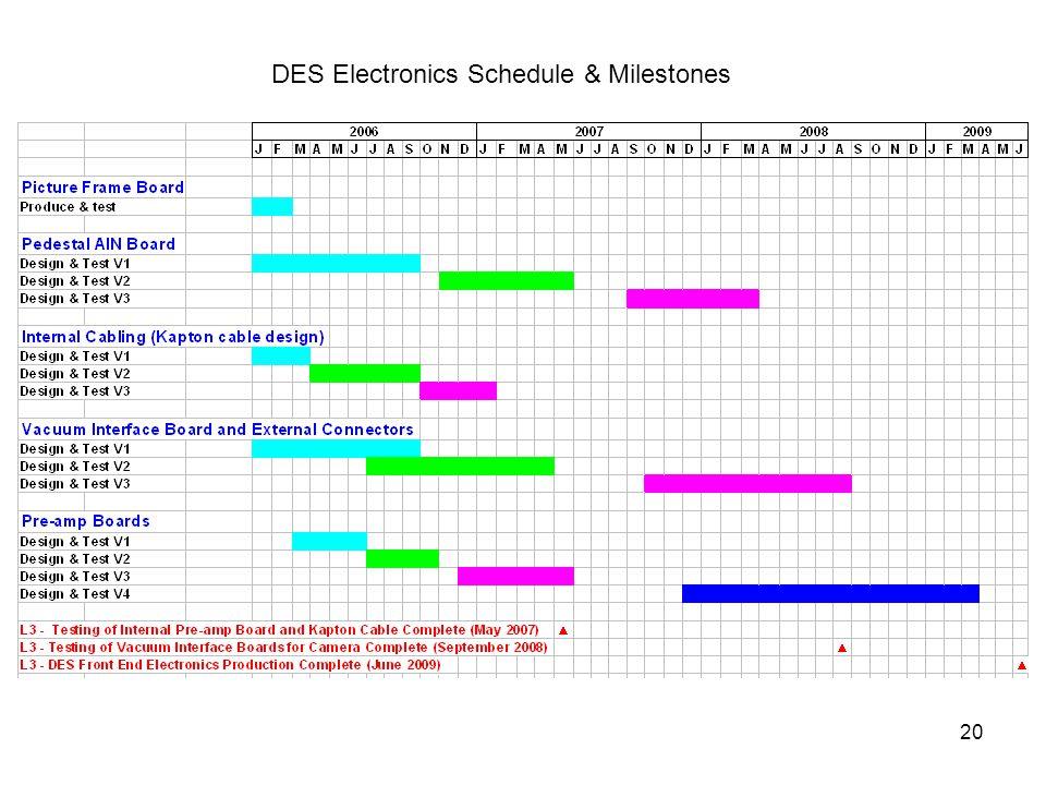 20 DES Electronics Schedule & Milestones