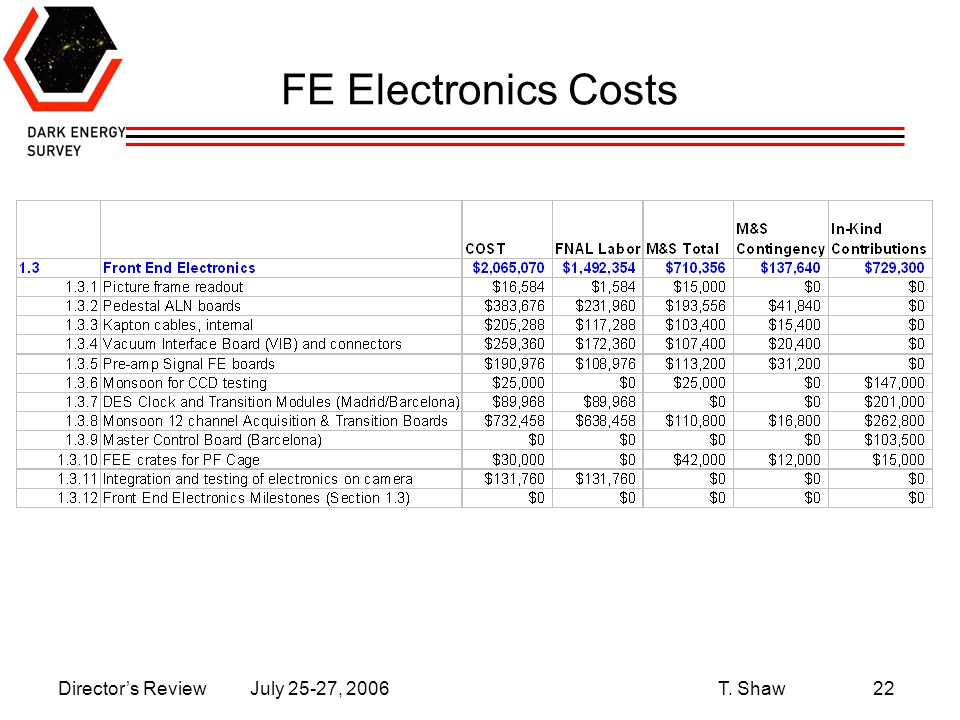 Director's Review July 25-27, 2006 T. Shaw22 FE Electronics Costs