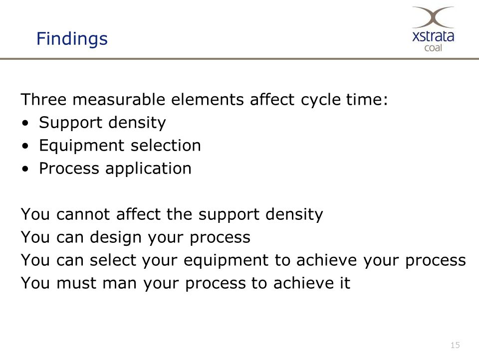 15 Findings Three measurable elements affect cycle time: Support density Equipment selection Process application You cannot affect the support density You can design your process You can select your equipment to achieve your process You must man your process to achieve it