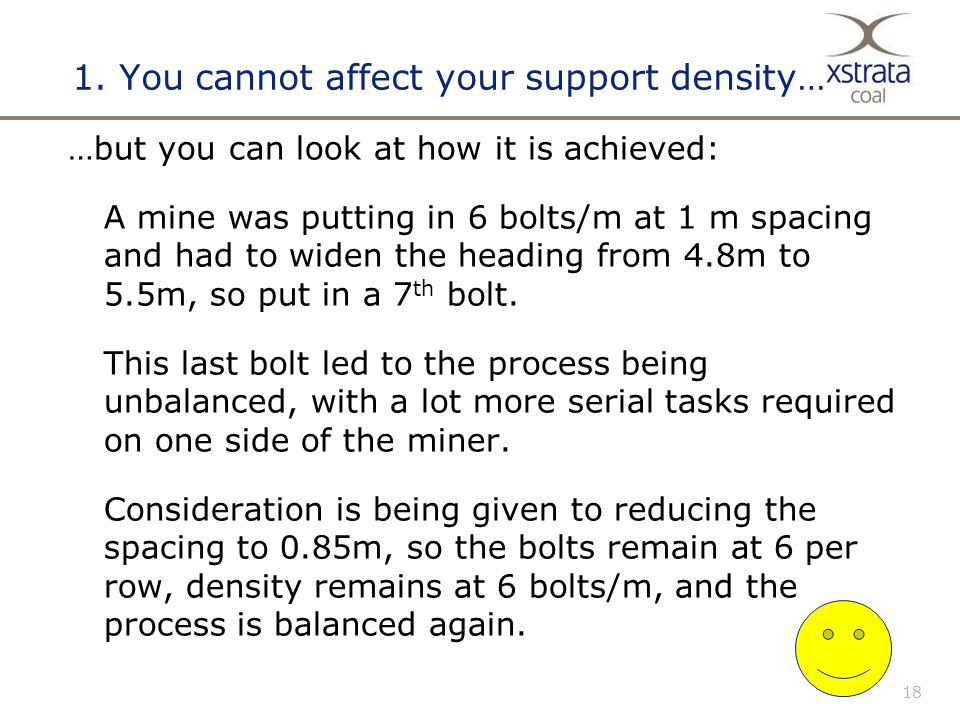18 1. You cannot affect your support density… …but you can look at how it is achieved: A mine was putting in 6 bolts/m at 1 m spacing and had to widen
