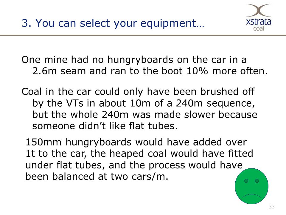 33 3. You can select your equipment… One mine had no hungryboards on the car in a 2.6m seam and ran to the boot 10% more often. Coal in the car could