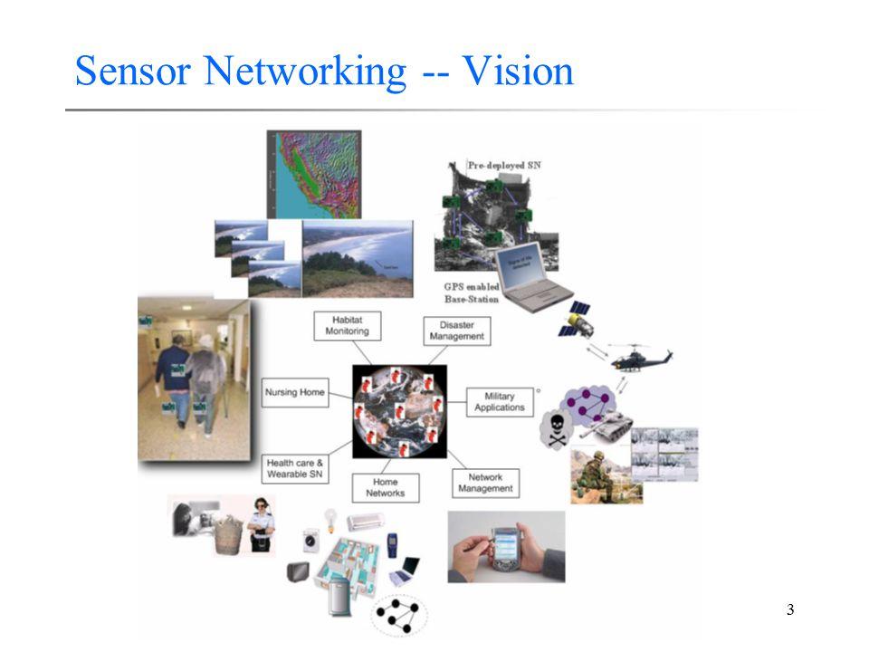 3 Sensor Networking -- Vision