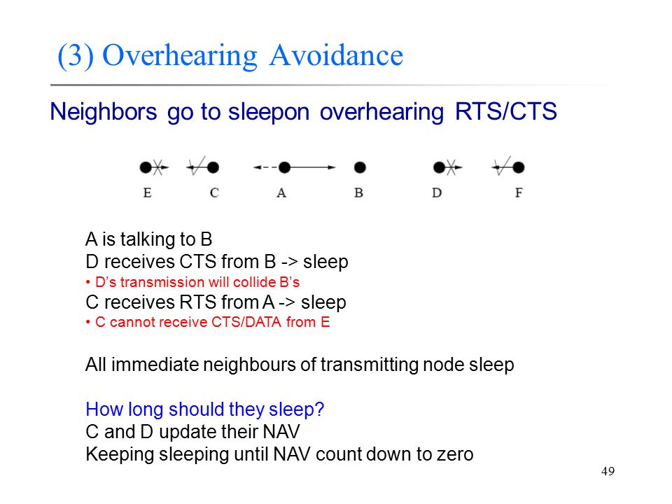 49 (3) Overhearing Avoidance A is talking to B D receives CTS from B -> sleep D's transmission will collide B's C receives RTS from A -> sleep C canno
