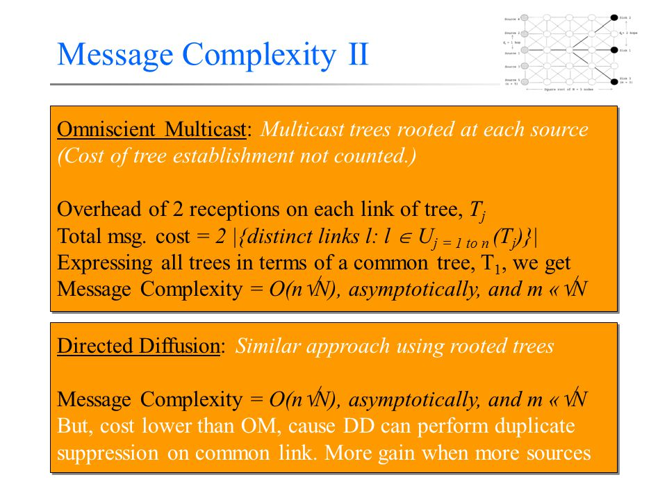 66 Message Complexity II Omniscient Multicast: Multicast trees rooted at each source (Cost of tree establishment not counted.) Overhead of 2 reception