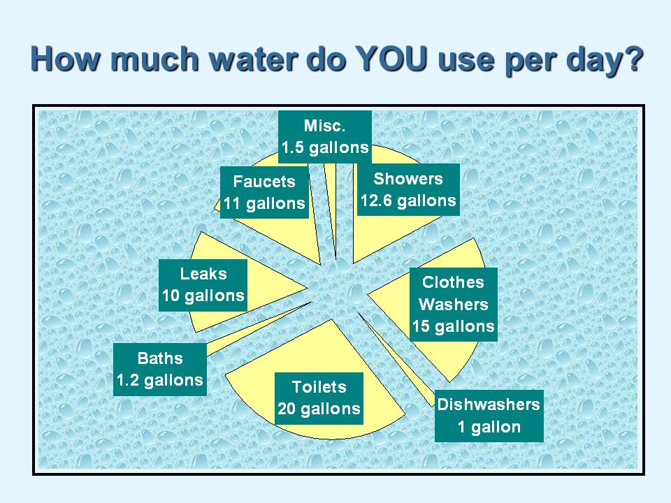 Homework  Map the location of your septic system.