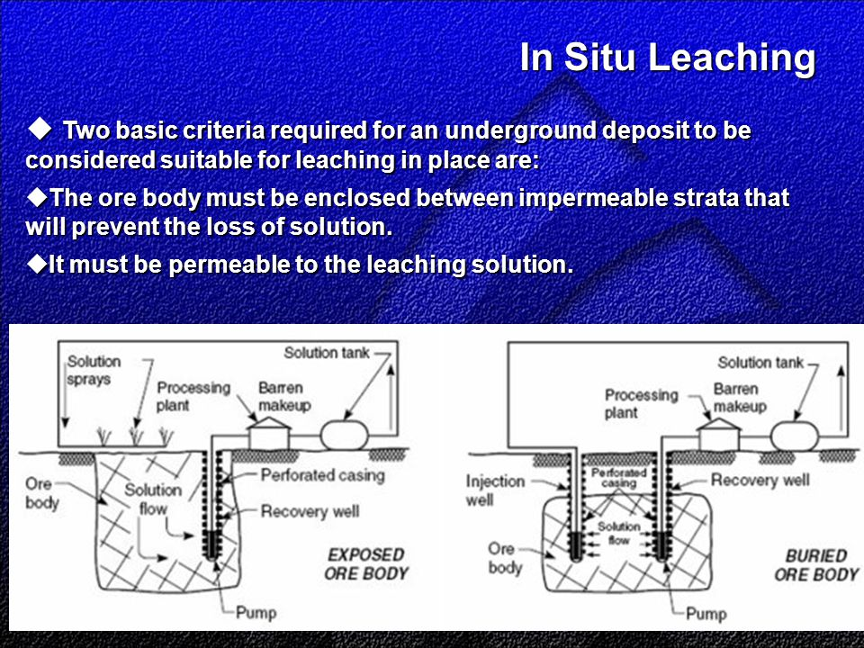 In Situ Leaching In Situ Leaching  Two basic criteria required for an underground deposit to be considered suitable for leaching in place are:  The ore body must be enclosed between impermeable strata that will prevent the loss of solution.