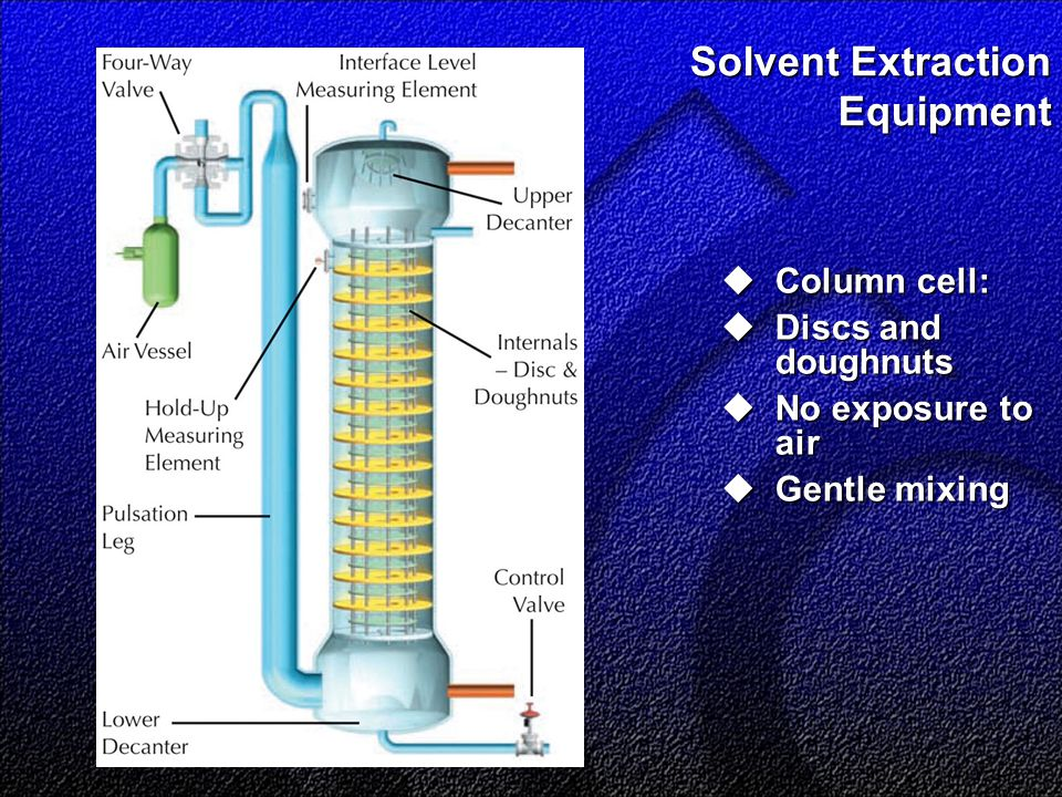 Solvent Extraction Equipment  Column cell:  Discs and doughnuts  No exposure to air  Gentle mixing