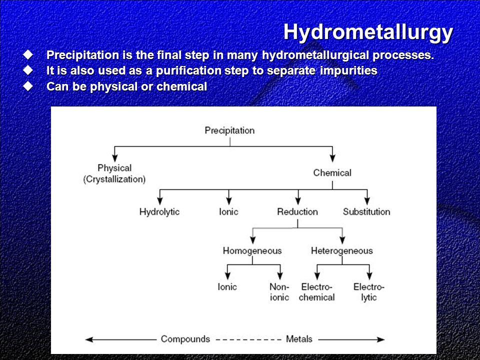 Hydrometallurgy  Precipitation is the final step in many hydrometallurgical processes.