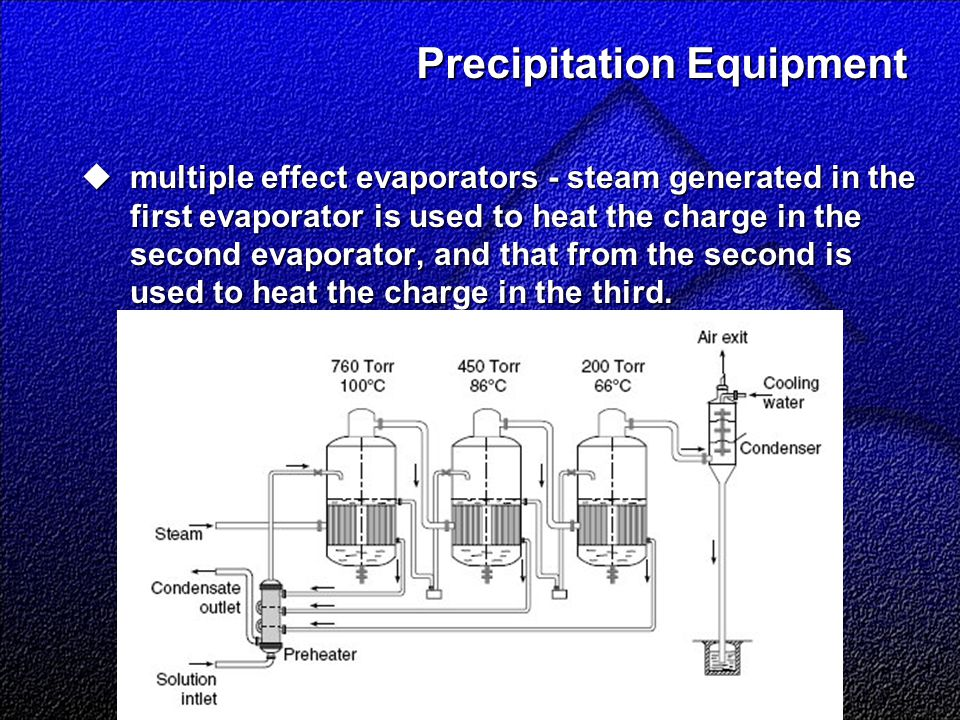 Precipitation Equipment  multiple effect evaporators - steam generated in the first evaporator is used to heat the charge in the second evaporator, and that from the second is used to heat the charge in the third.