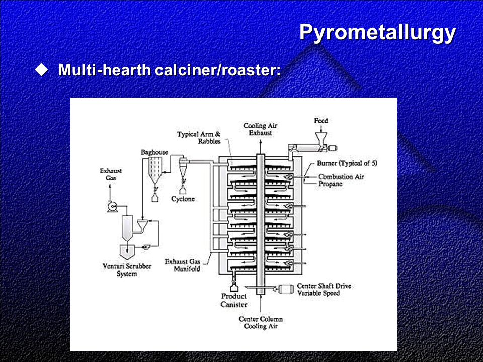 Pyrometallurgy  Multi-hearth calciner/roaster: