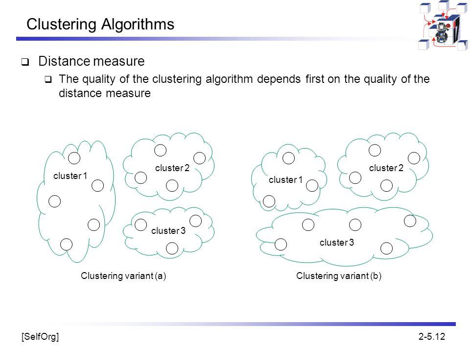 [SelfOrg]2-5.12 Clustering Algorithms  Distance measure  The quality of the clustering algorithm depends first on the quality of the distance measur