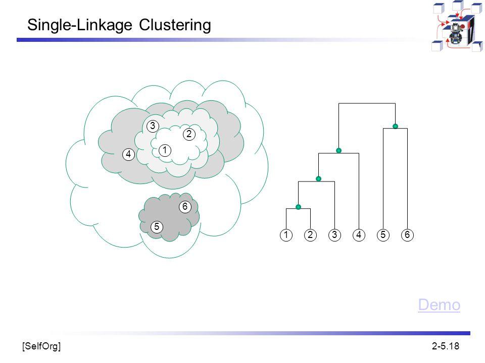 [SelfOrg]2-5.18 Single-Linkage Clustering 3 1 4 2 6 5 123456 Demo