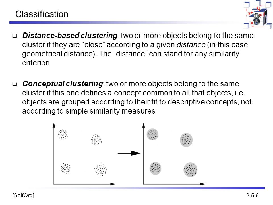 """[SelfOrg]2-5.6 Classification  Distance-based clustering: two or more objects belong to the same cluster if they are """"close"""" according to a given dis"""