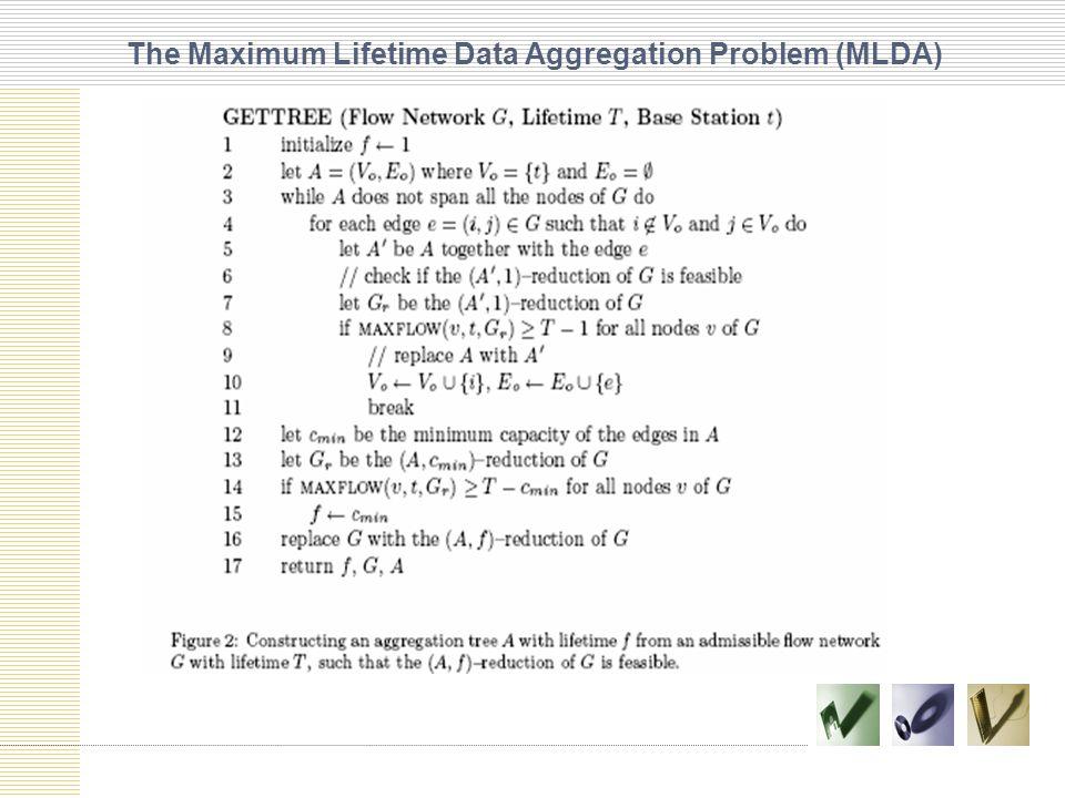 The Maximum Lifetime Data Aggregation Problem (MLDA)