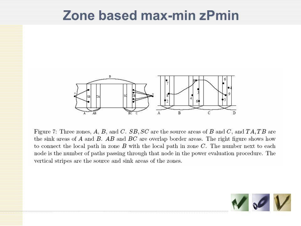 Zone based max-min zPmin