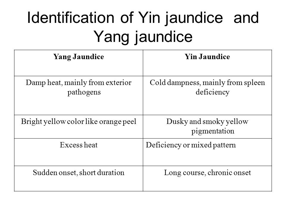 Identification of Yin jaundice and Yang jaundice Yang JaundiceYin Jaundice Damp heat, mainly from exterior pathogens Cold dampness, mainly from spleen