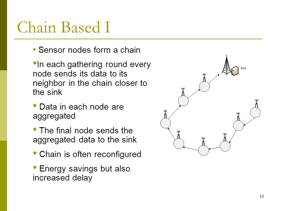 Chain Based I Sensor nodes form a chain In each gathering round every node sends its data to its neighbor in the chain closer to the sink Data in each node are aggregated The final node sends the aggregated data to the sink Chain is often reconfigured Energy savings but also increased delay 10