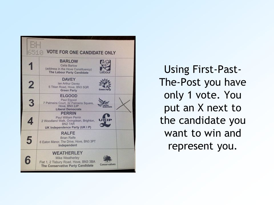 Using First-Past- The-Post you have only 1 vote.