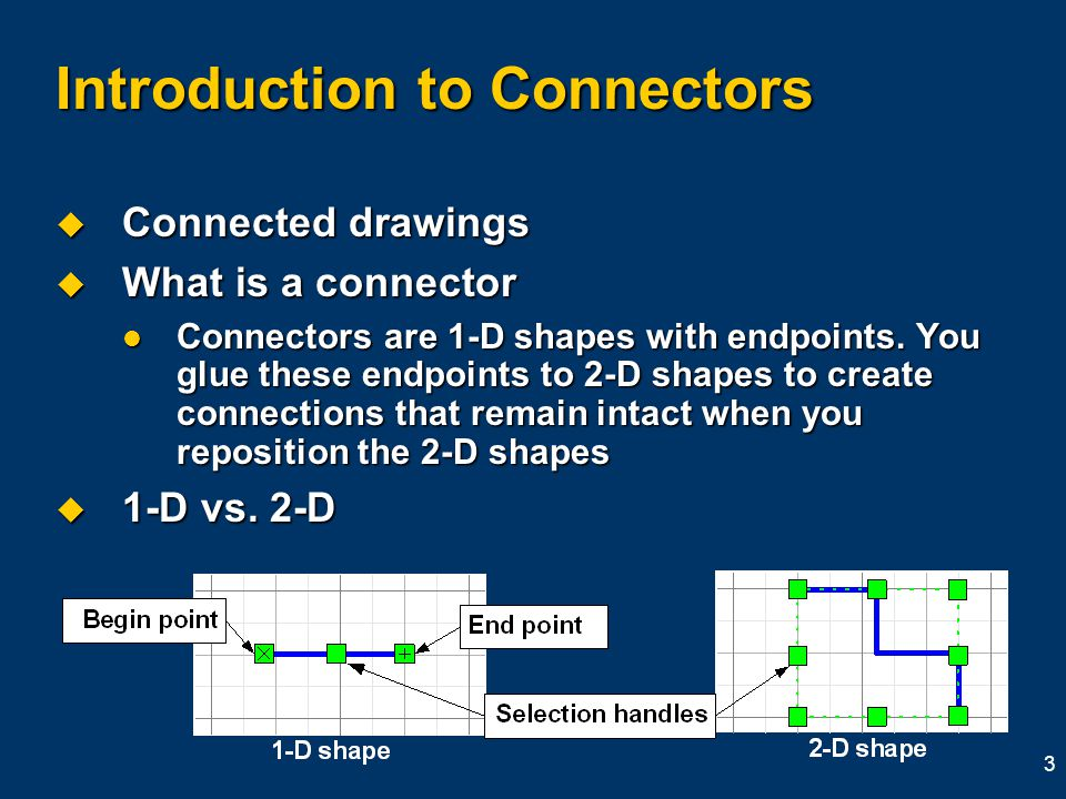 3 Introduction to Connectors  Connected drawings  What is a connector Connectors are 1-D shapes with endpoints.