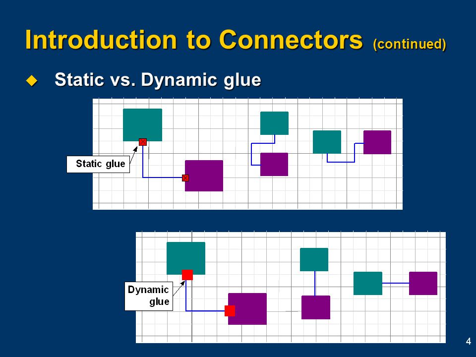 5 Introduction to Connectors (continued)  Types of connectors Dynamic connector Dynamic connector Other 1-D shapes Other 1-D shapes Connectors.vss in Visio Extras Connectors.vss in Visio Extras  Placeable shapes
