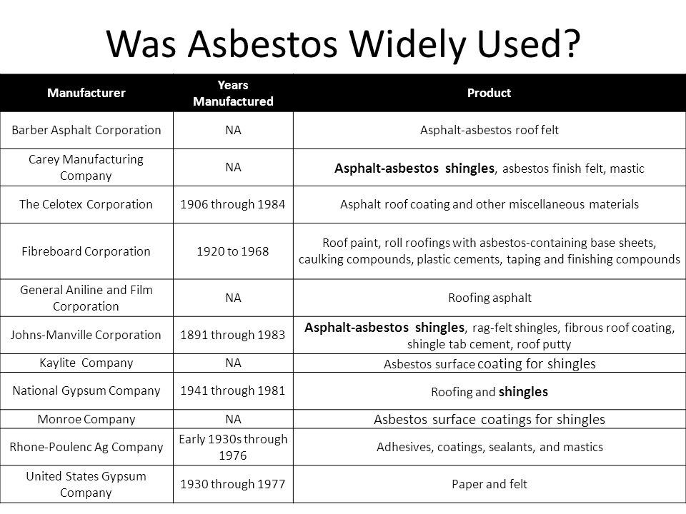 Was Asbestos Widely Used.