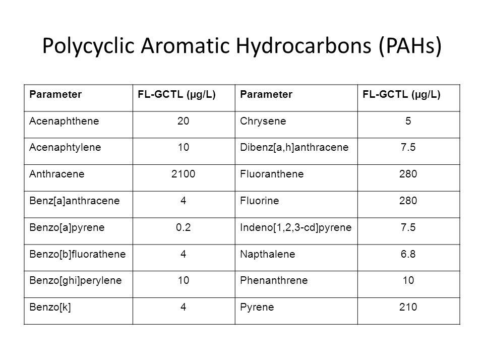 Polycyclic Aromatic Hydrocarbons (PAHs) ParameterFL-GCTL (µg/L)ParameterFL-GCTL (µg/L) Acenaphthene20Chrysene5 Acenaphtylene10Dibenz[a,h]anthracene7.5 Anthracene2100Fluoranthene280 Benz[a]anthracene4Fluorine280 Benzo[a]pyrene0.2Indeno[1,2,3-cd]pyrene7.5 Benzo[b]fluorathene4Napthalene6.8 Benzo[ghi]perylene10Phenanthrene10 Benzo[k]4Pyrene210