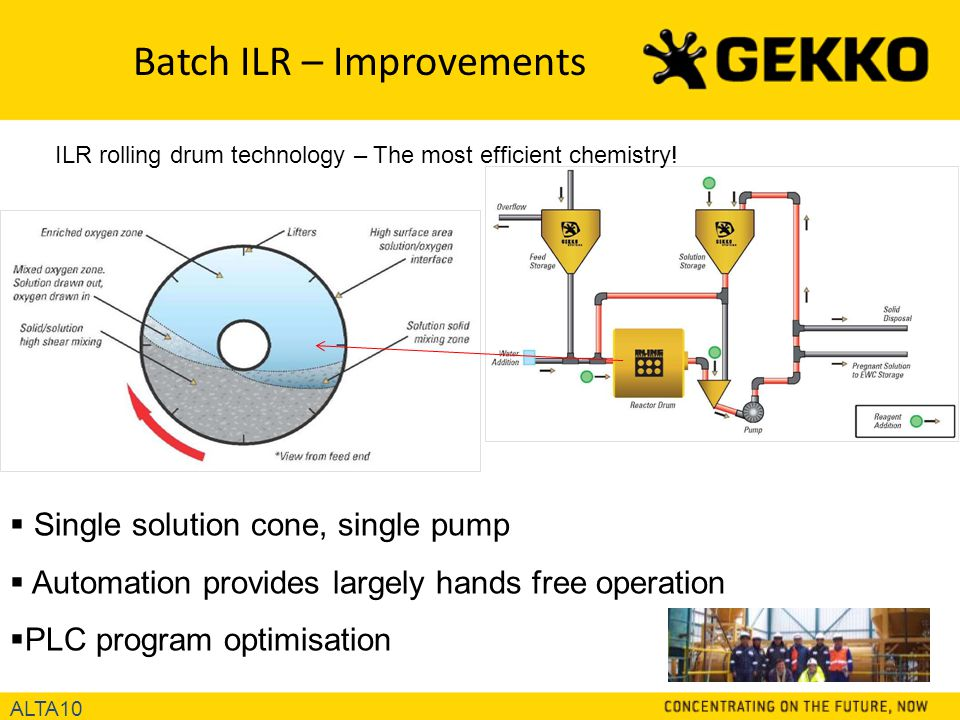 ALTA10 Batch ILR – Improvements  Single solution cone, single pump  Automation provides largely hands free operation  PLC program optimisation ILR rolling drum technology – The most efficient chemistry!