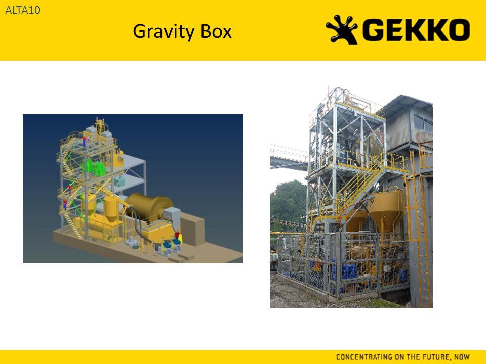 ALTA10 Gravity Box