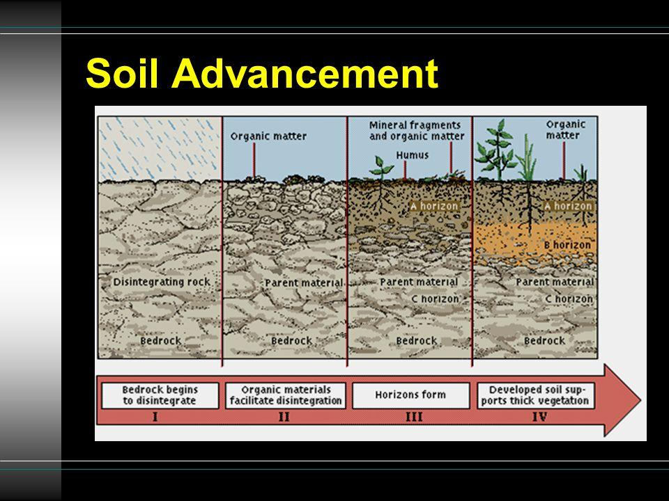 Soil Advancement