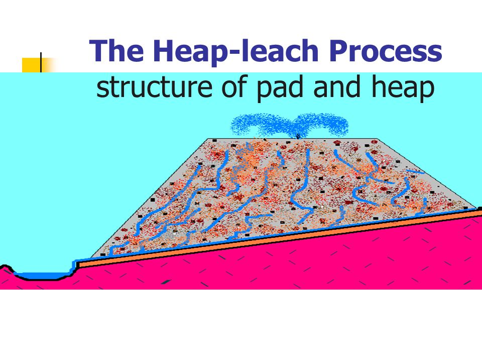 The Heap-leach Process structure of pad and heap