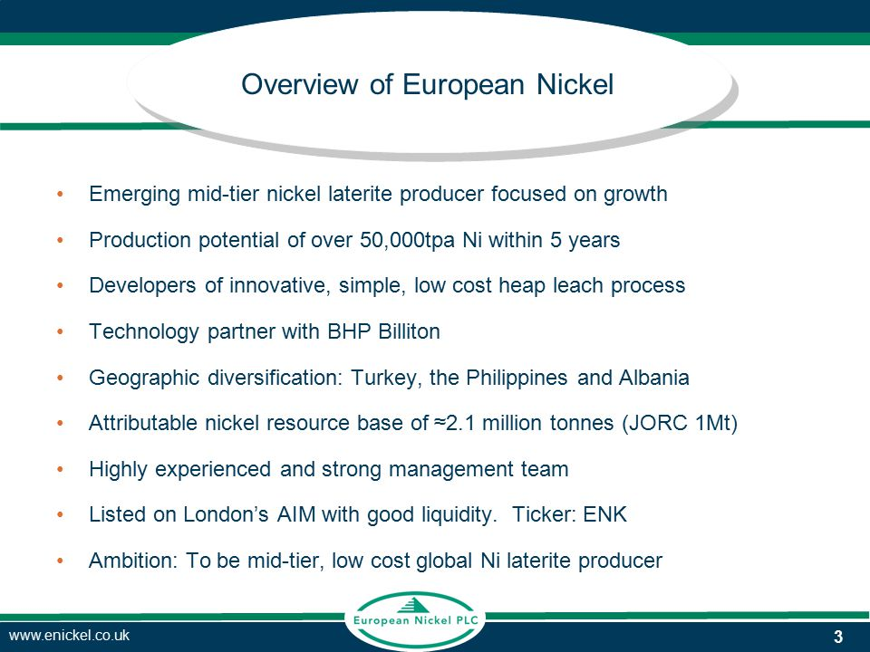 www.enickel.co.uk Overview of European Nickel Emerging mid-tier nickel laterite producer focused on growth Production potential of over 50,000tpa Ni within 5 years Developers of innovative, simple, low cost heap leach process Technology partner with BHP Billiton Geographic diversification: Turkey, the Philippines and Albania Attributable nickel resource base of ≈2.1 million tonnes (JORC 1Mt) Highly experienced and strong management team Listed on London's AIM with good liquidity.