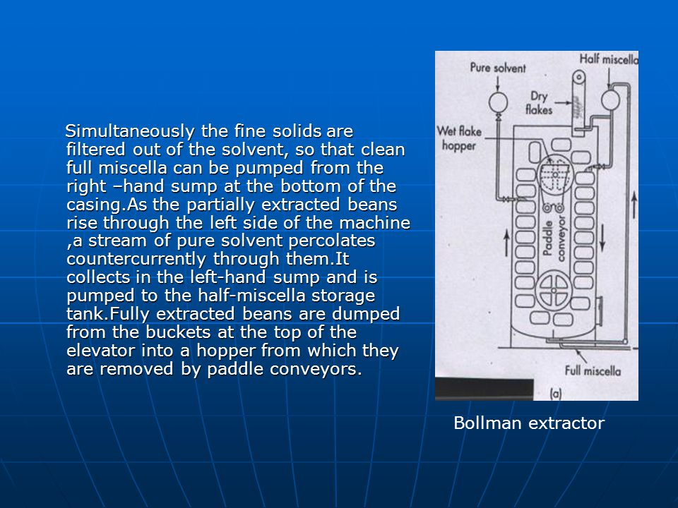 Simultaneously the fine solids are filtered out of the solvent, so that clean full miscella can be pumped from the right –hand sump at the bottom of t