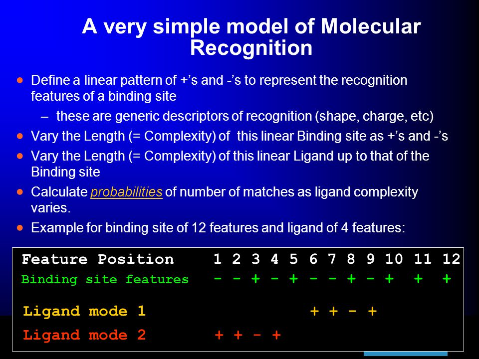 A very simple model of Molecular Recognition  Define a linear pattern of +'s and -'s to represent the recognition features of a binding site –these are generic descriptors of recognition (shape, charge, etc)  Vary the Length (= Complexity) of this linear Binding site as +'s and -'s  Vary the Length (= Complexity) of this linear Ligand up to that of the Binding site  Calculate probabilities of number of matches as ligand complexity varies.
