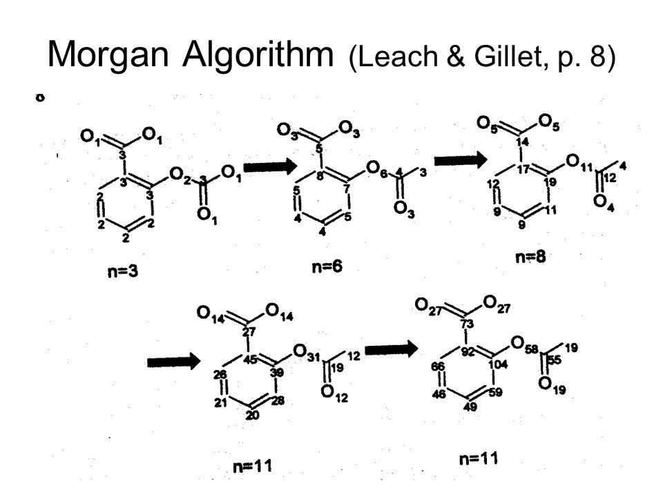 Bioisosteres (Leach & Gillet, p. 31)