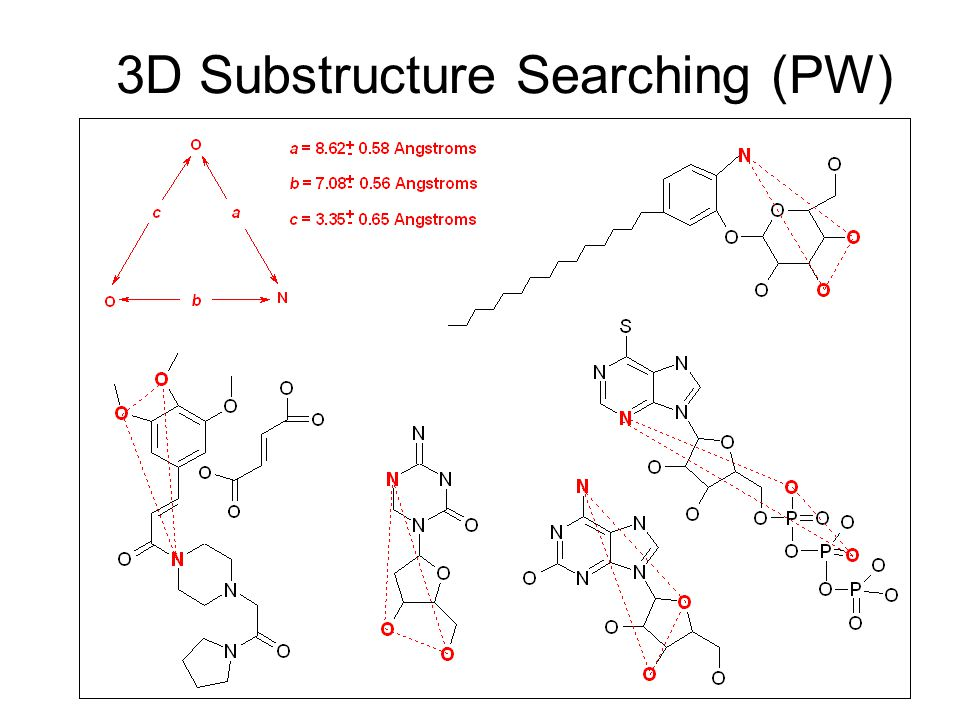 Current Activities: Virtual Screening (PW) Need to prioritise the many molecules that could be tested Increasingly sophisticated level of filtering to maximise the numbers of potential leads – Drugability considerations –Similarity searching (both 2D and 3D) using initial weak leads –3D substructure searching once possible pharmacophoric patterns have been identified –Docking once the 3D structure of the biological target is available