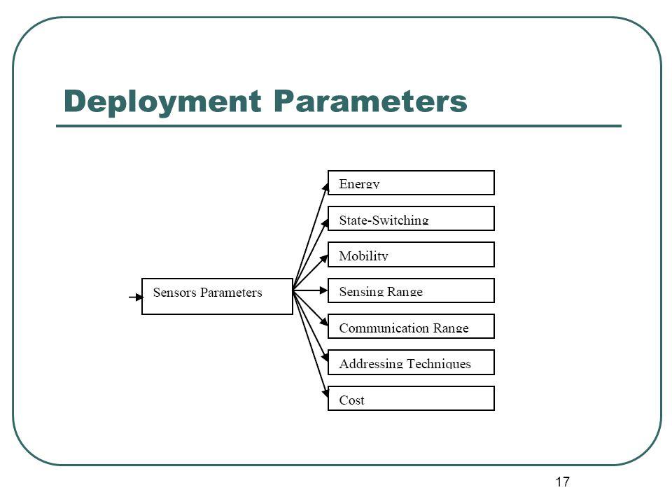 Deployment Parameters 17