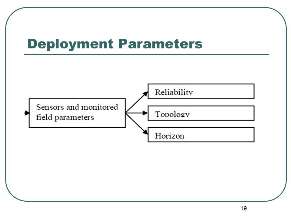 Deployment Parameters 19