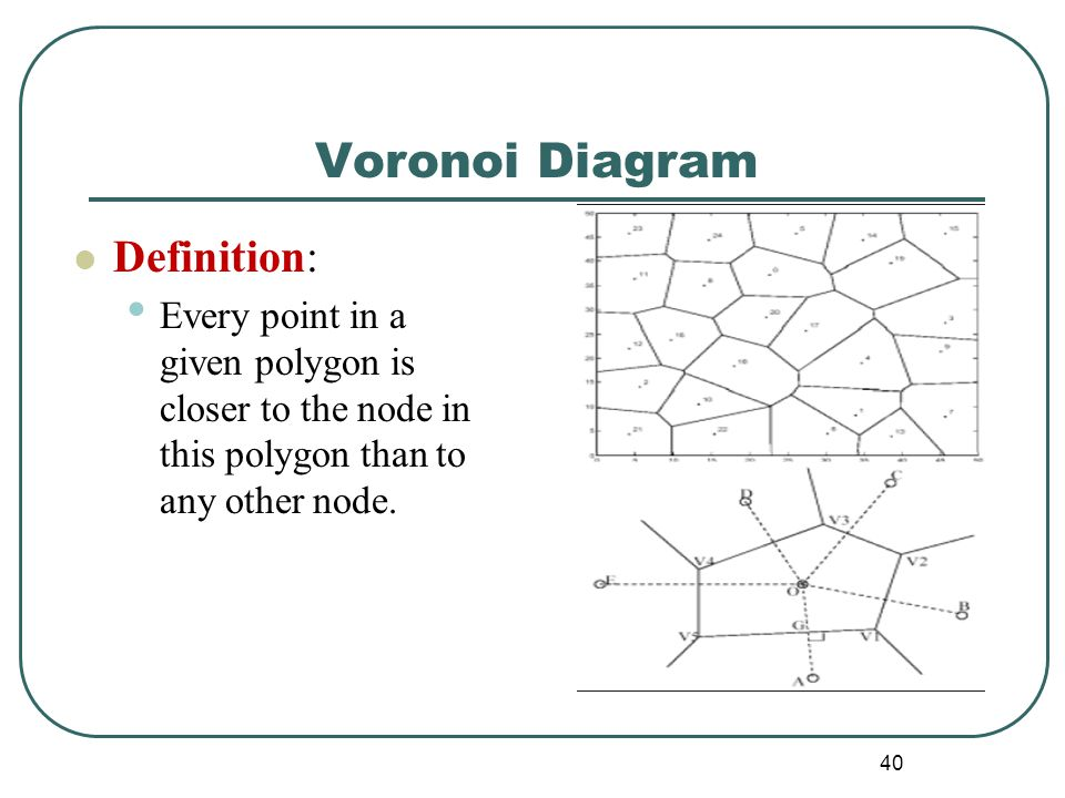 Voronoi Diagram Definition: Every point in a given polygon is closer to the node in this polygon than to any other node.