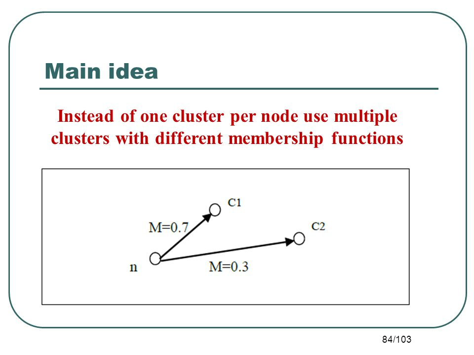 Main idea 84/103 Instead of one cluster per node use multiple clusters with different membership functions