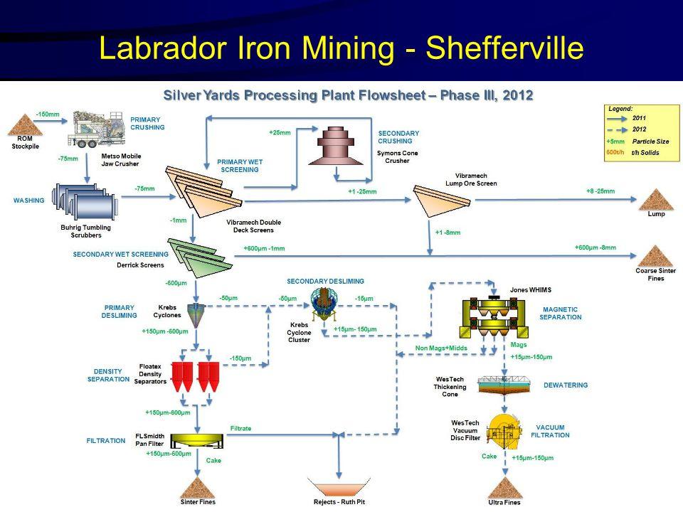 Labrador Iron Mining - Shefferville