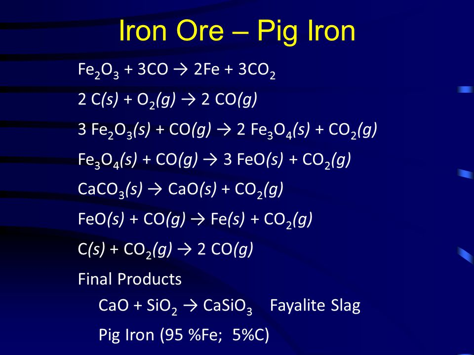 Iron Ore – Pig Iron Fe 2 O 3 + 3CO → 2Fe + 3CO 2 2 C(s) + O 2 (g) → 2 CO(g) 3 Fe 2 O 3 (s) + CO(g) → 2 Fe 3 O 4 (s) + CO 2 (g) Fe 3 O 4 (s) + CO(g) → 3 FeO(s) + CO 2 (g) CaCO 3 (s) → CaO(s) + CO 2 (g) FeO(s) + CO(g) → Fe(s) + CO 2 (g) C(s) + CO 2 (g) → 2 CO(g) Final Products CaO + SiO 2 → CaSiO 3 Fayalite Slag Pig Iron (95 %Fe; 5%C)